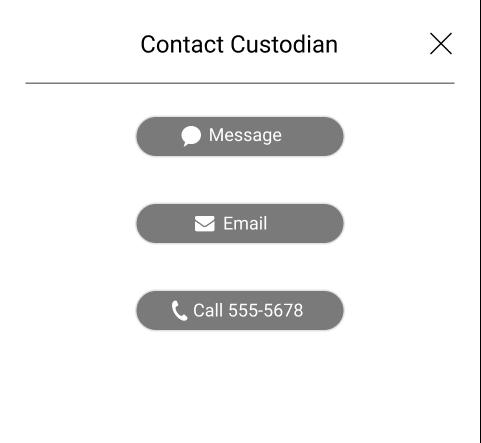Original-Contact-Popup